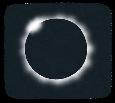 部分日食 何時 いつ 夕暮れ